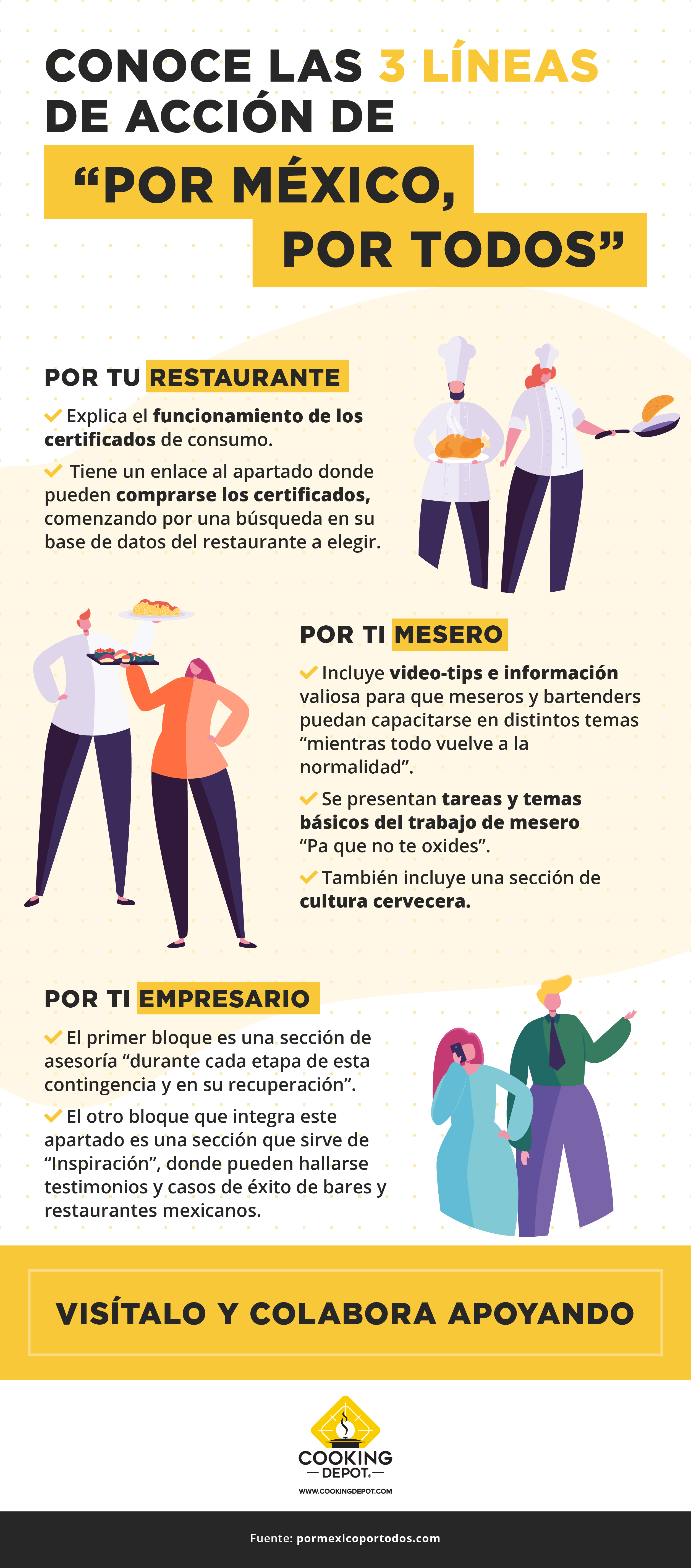 CD-S12 BLOG 2 Por México, Por Todos, iniciativa de apoyo de Heineken_Infografía_revCCH (1)