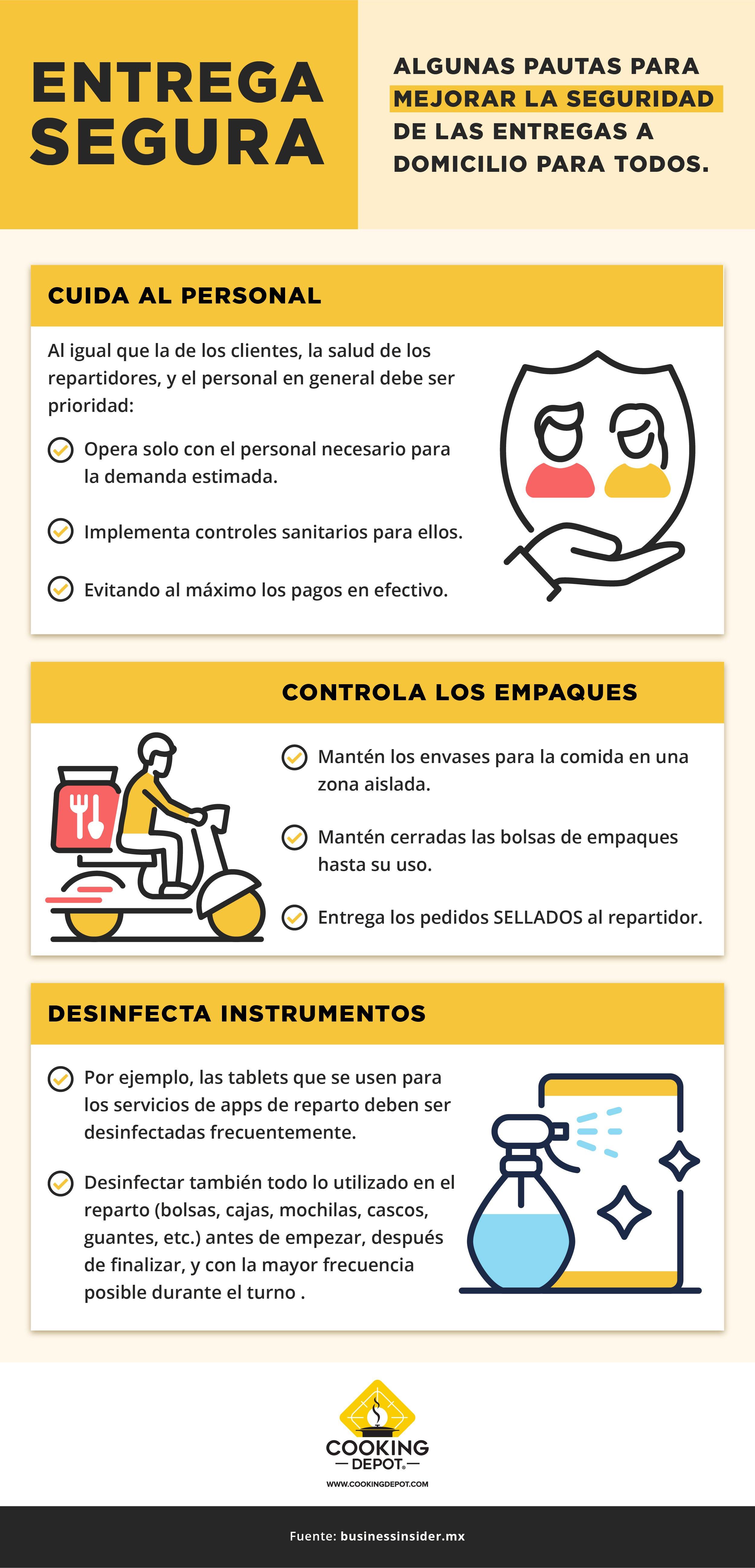 CD-S25-B4-Entrega Segura-Infografía