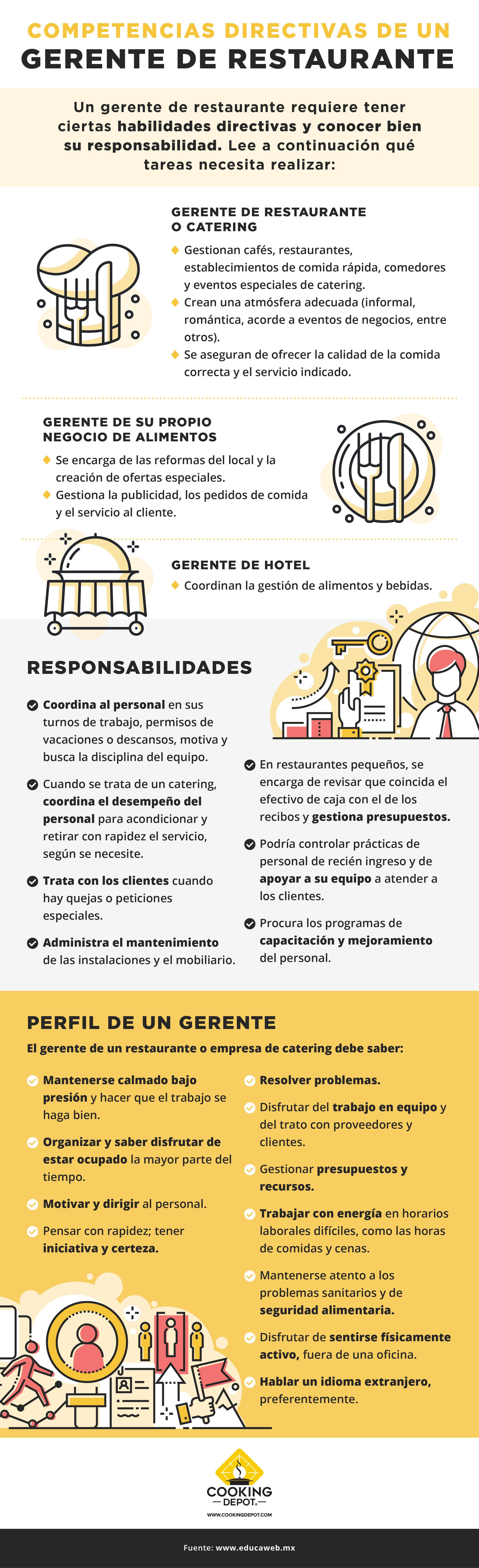 CD-S26-B1-Competencias directivas-Infografía